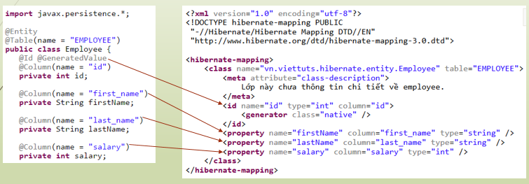 annotation voi mapping xml