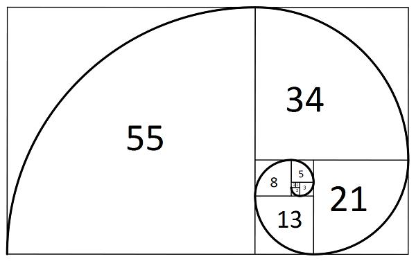 Dãy số Fibonacci trong Python