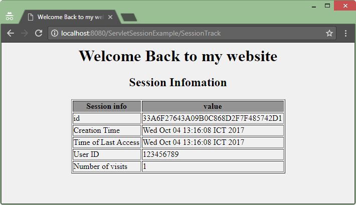 Session tracking trong Servlet