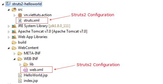 cấu hình struts2