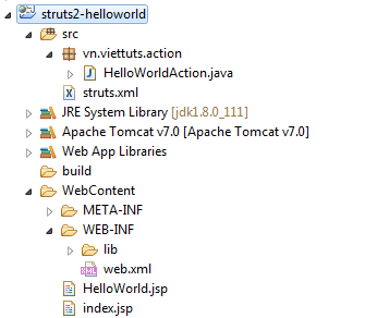 Cấu trúc project Struts2 - Hello World